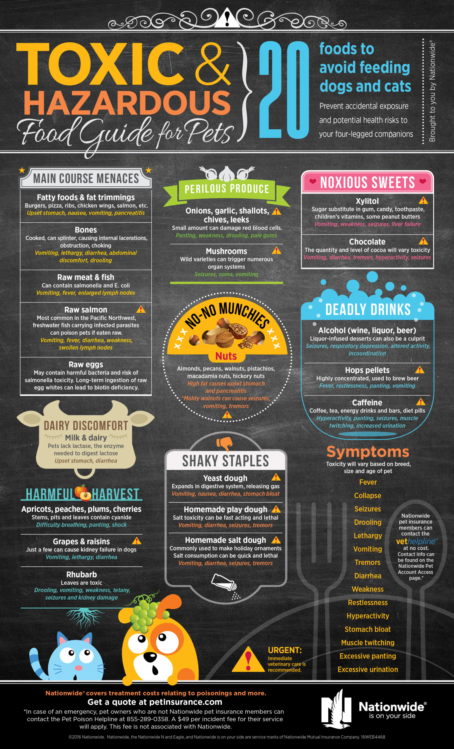 This image has an empty alt attribute; its file name is Toxic-Food-Guide-for-Pets-Infographic_FNL_2550-622x1024.jpg